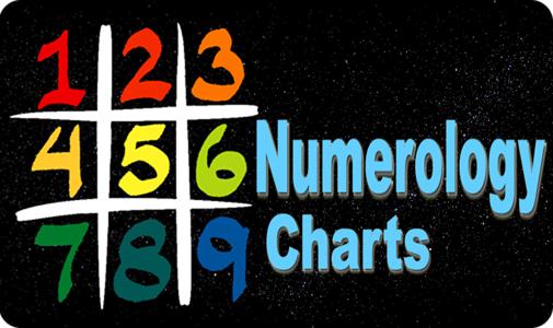 NumerologyCharts_BUTTON